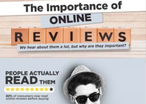Online Reviews, How Important is It?